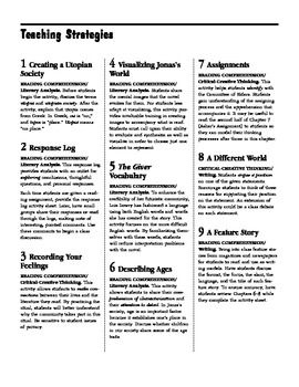harrison bergeron guided reading questions