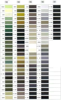 sewing machine needle color guide