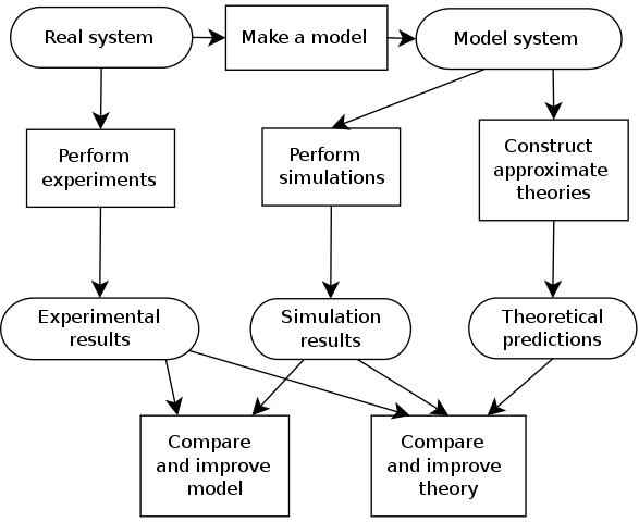 human factors methods a practical guide for engineering and design